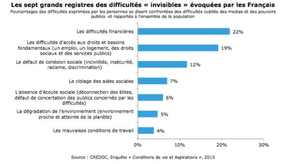 La France des invisibles 2
